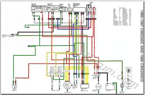 [DIAGRAM_1JK]  Nighthawk 250 Wiring Diagram - Carbon Chevy Cobalt Fuse Box Cover for Wiring  Diagram Schematics | Rebel Wiring Diagram |  | Wiring Diagram Schematics
